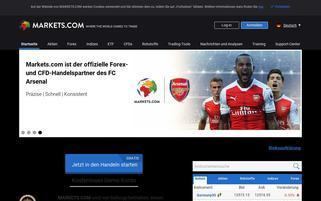Markets.com Webseiten Screenshot